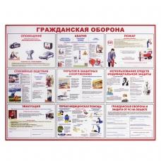 Доска-стенд информационная Гражданская оборона, 910х700 мм, пластик