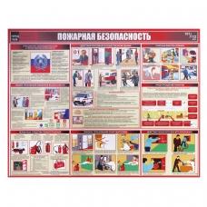Доска-стенд информационная Пожарная безопасность, 910х700 мм, пластик